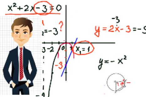 Досрочное ЕГЭ по математике 9 класс