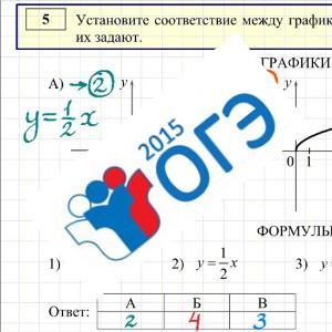 ОГЭ 9 класс математика 2016