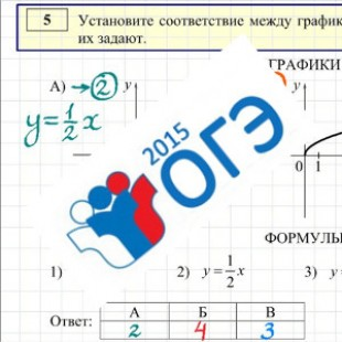 Подготовка к ОГЭ 9 класс математика 2016 видеоуроки