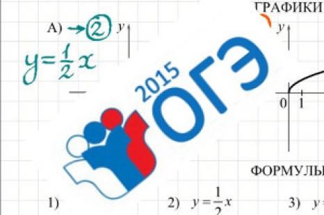 Подготовка к ОГЭ 9 класс математика 2016 видеоуроки