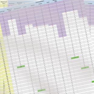 Шкала перевода баллов ЕГЭ