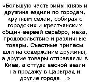 Прочтите отрывок текста современных историков и укажите, как назывались в Древней Руси сборы, о которых идет речь.