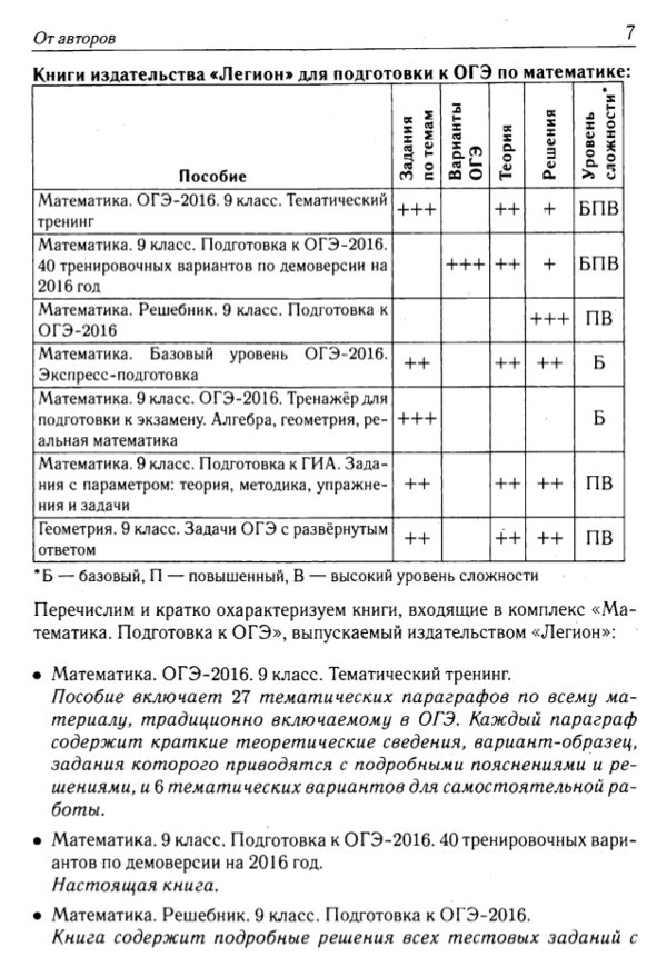 lisenko-ege2016-8-638