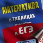 ЕГЭ Математика в таблицах 10-11 классы, Подготовка к ЕГЭ